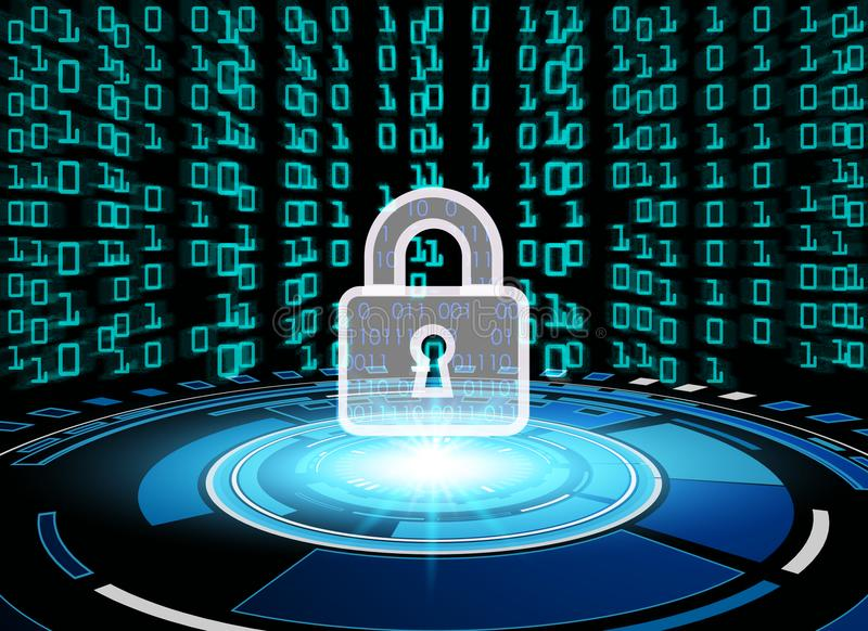 网络安全建设(等保2.0)